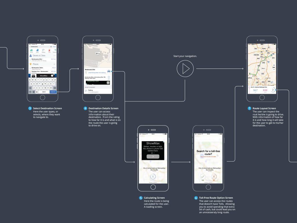 Navmi-User-Flow