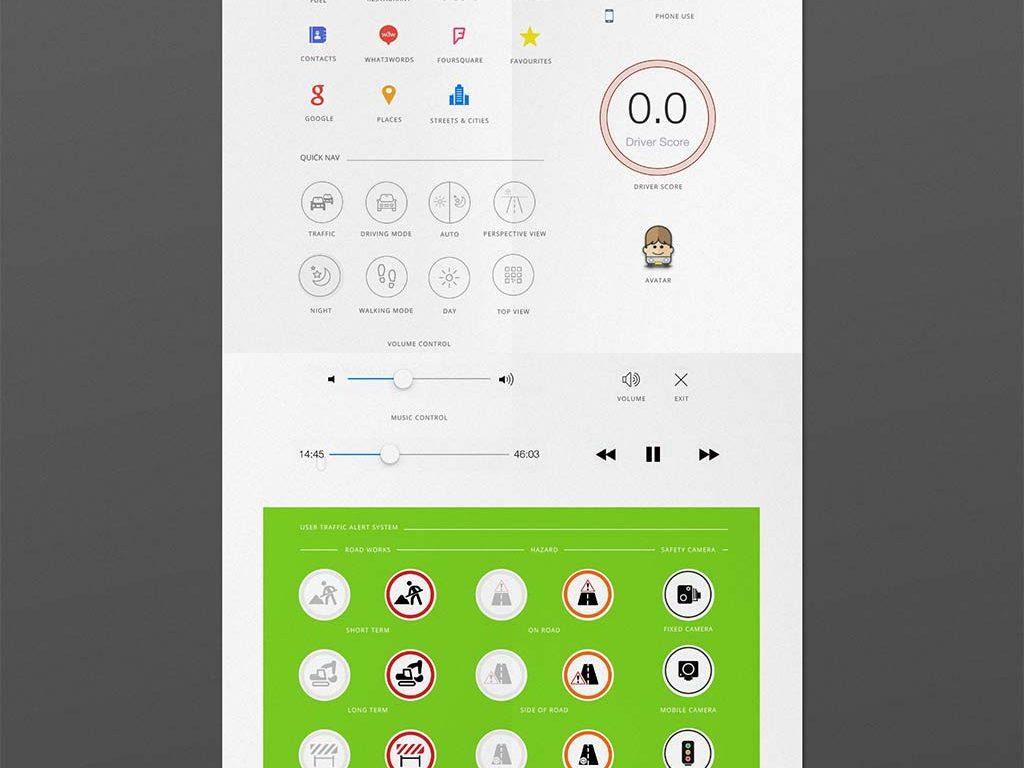 Navmii-UI-Kit-(Mockup)