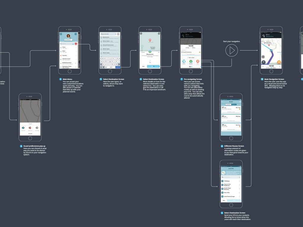 Waze-User-Flow